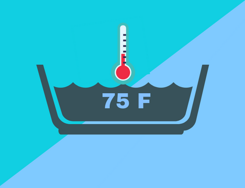 Water Temperature