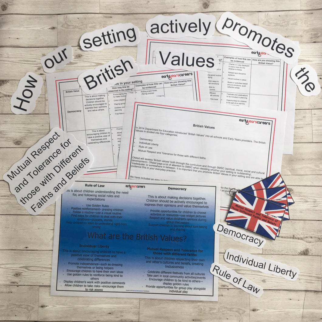 Early Years, EYFS , Ofstead, Development, Improvemment, Nursery, Childminder , British Values, Promoting British Values, Display Pack,