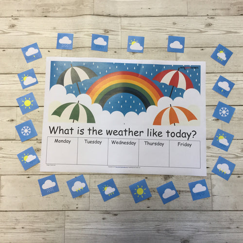 Interactive Weather Board