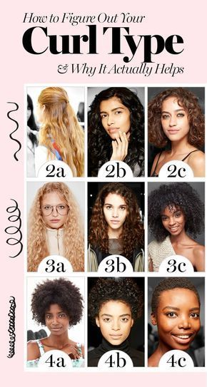 Rizos Curls Styling Tips For All Hair Types