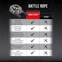 Nordic Lifting Battle Rope