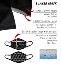 3 Layer Face Masks with Nose Wire and Filter Pocket, Cotton-Poly Performance Moisture Wicking Fabric, Adult Large - Extra Large, Pack of 2