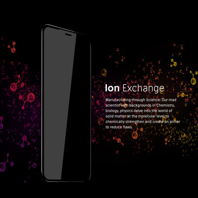 Best Privacy Screen Protector iPhone 11 Pro Max