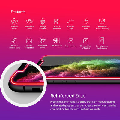 iPhone Xs Max Tempered Glass Screen Protector Features