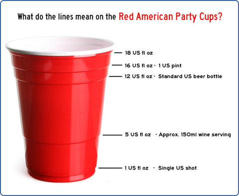 What do the lines on red american party cups mean?