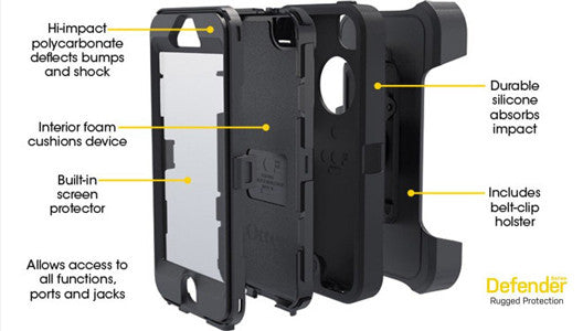 otterbox defender for iphone detailed layer of protections