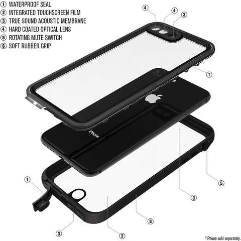 Shop Australia stock CATALYST WATERPROOF RUGGED CASE FOR IPHONE 8 PLUS/7 PLUS- STEALTH BLACK with free shipping online. Shop Catalyst collections with afterpay
