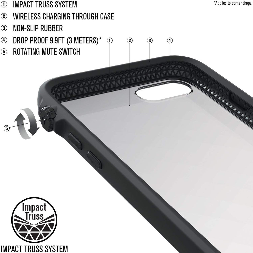 Shop Australia stock CATALYST IMPACT PROTECTION CASE FOR IPHONE 8 PLUS/7 PLUS - STEALTH BLACK with free shipping online. Shop Catalyst collections with afterpay Australia Stock