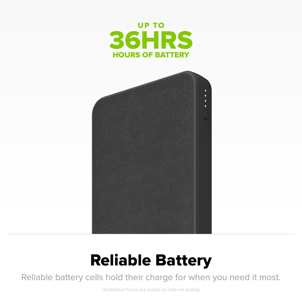 Shop Australia stock MOPHIE Powerstation 10000mAh Fabric Universal Power Bank - Gray with free shipping online. Shop Mophie collections with afterpay Australia Stock