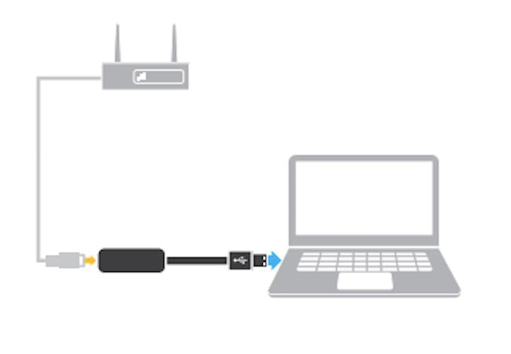 connect to ethernet with cable adapter from usb. Australia Stock
