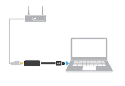 connect to ethernet with cable adapter from usb.