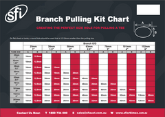 branch pulling chart