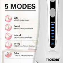 Portable Water Dental Flosser 5 mode Electric Oral Irrigator Water Jet USB Rechargeable Dental Irrigator Teeth Cleaning