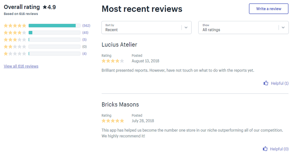 Compass Customer Reviews