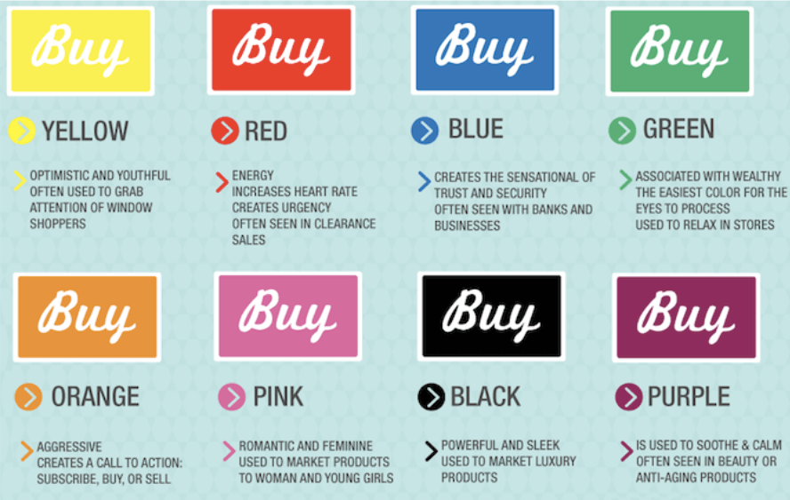Shopify conversion rate optimization - Psychology effect of CTA button color