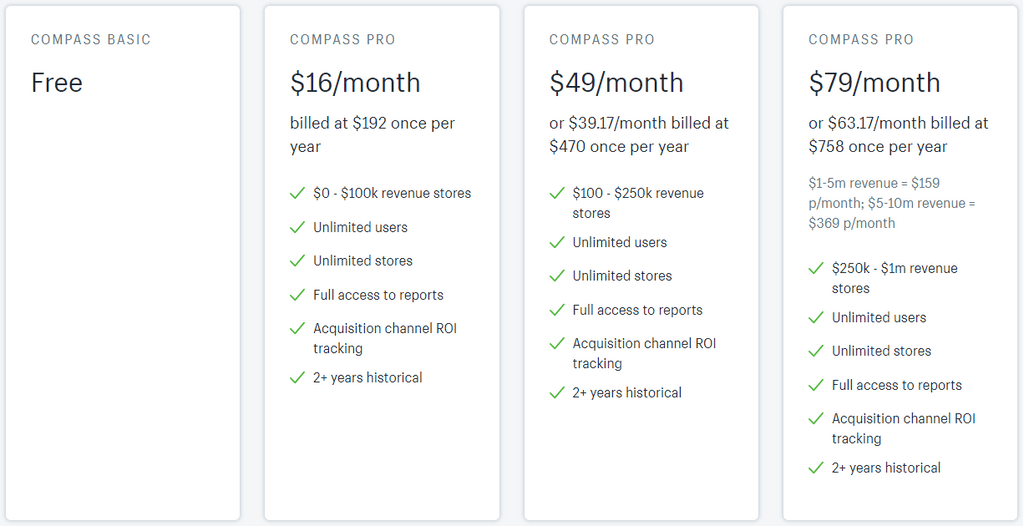 Compass Pricing Structure
