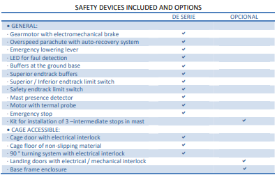 ALBA MC-250 Material Hoist Safety Options