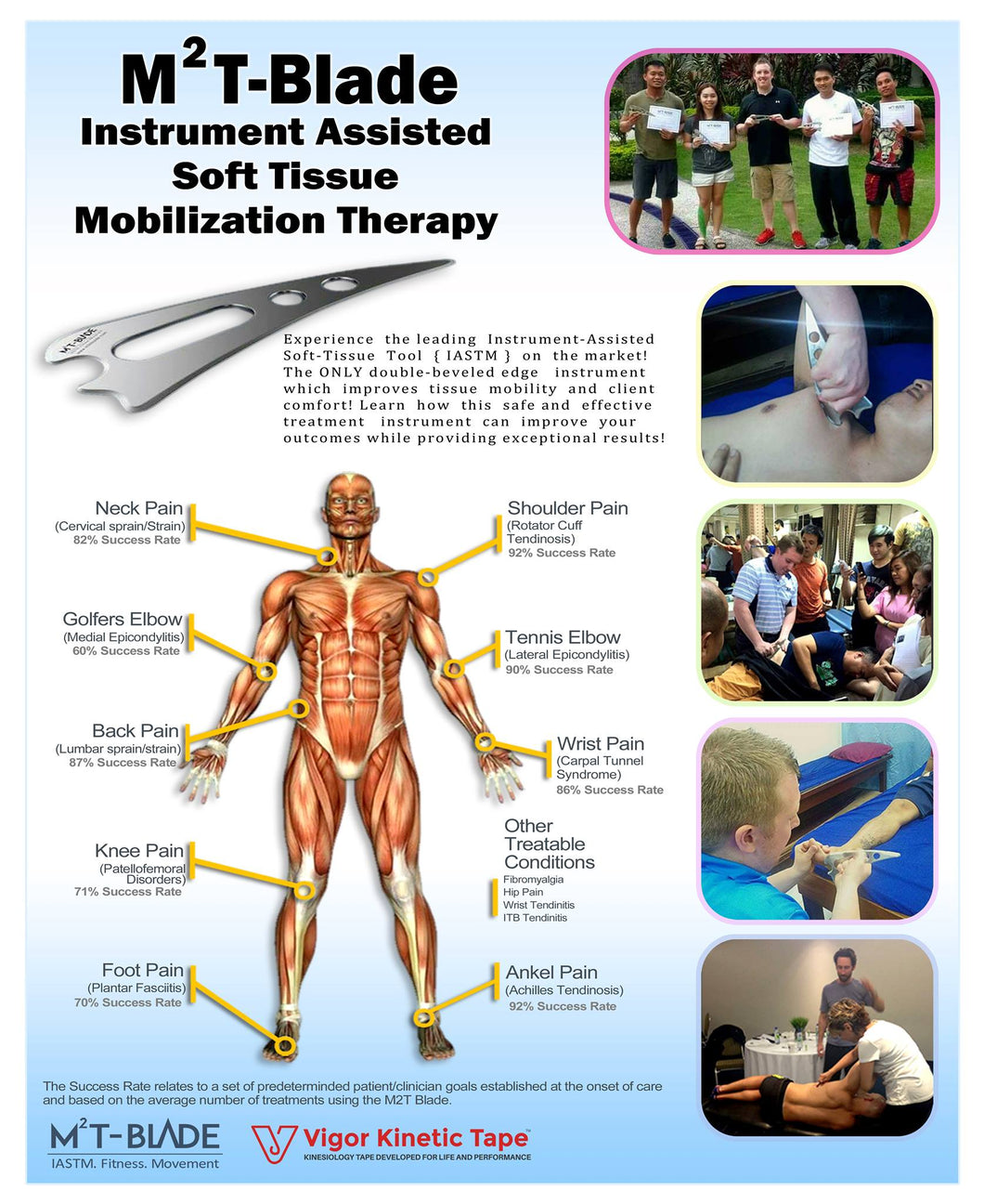 Moncton, NB Certification on Functional Approach to IASTM and Kinesiology Taping L1