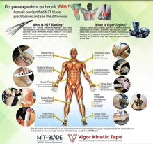 IASTM Online Course - Fundementals to IASTM and Taping by M2TBlade.com