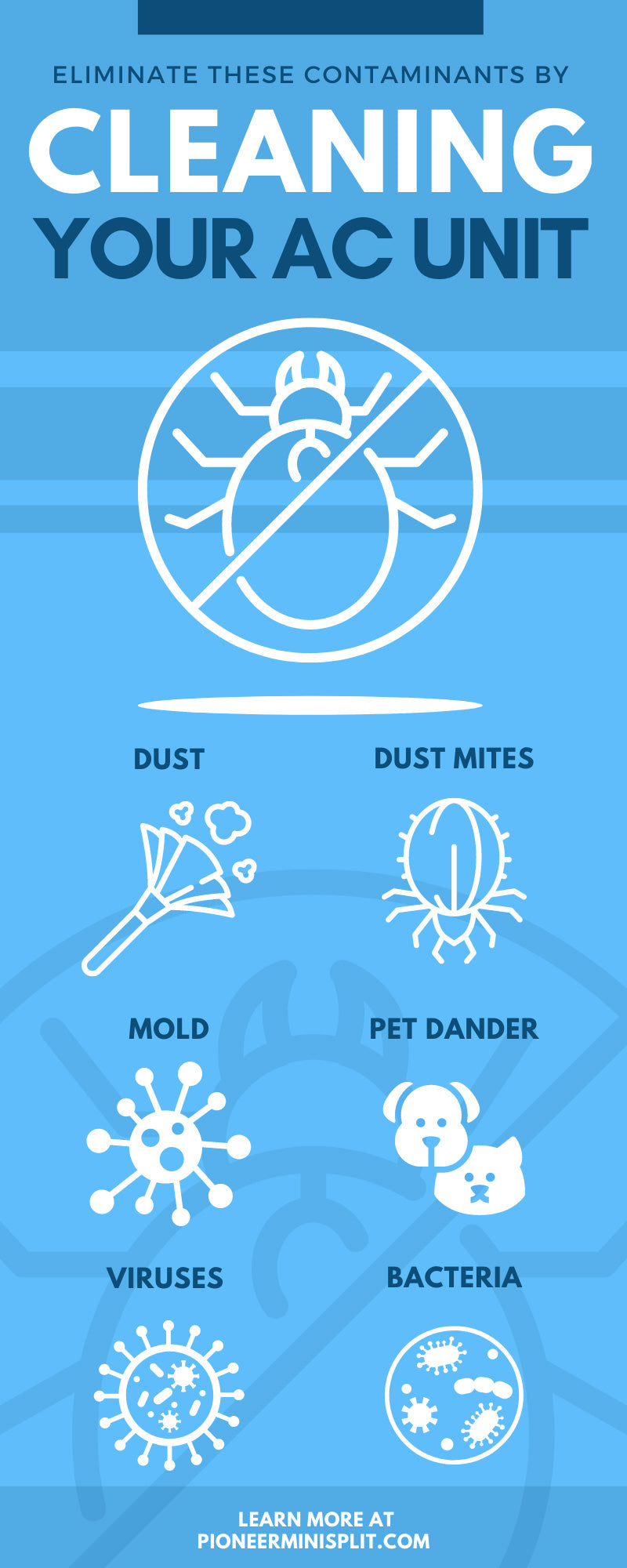 Eliminate These Contaminants by Cleaning Your AC Unit