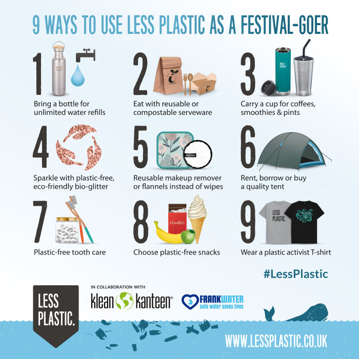Use less plastic as a festival-goer