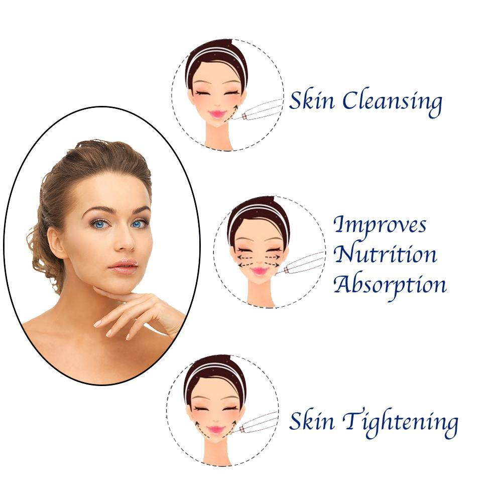 Nutrafeel Skin Cleansing Ultrasonic Skin Scrubber | Pore Cleanser, Exfoliator and Comedones Extractor