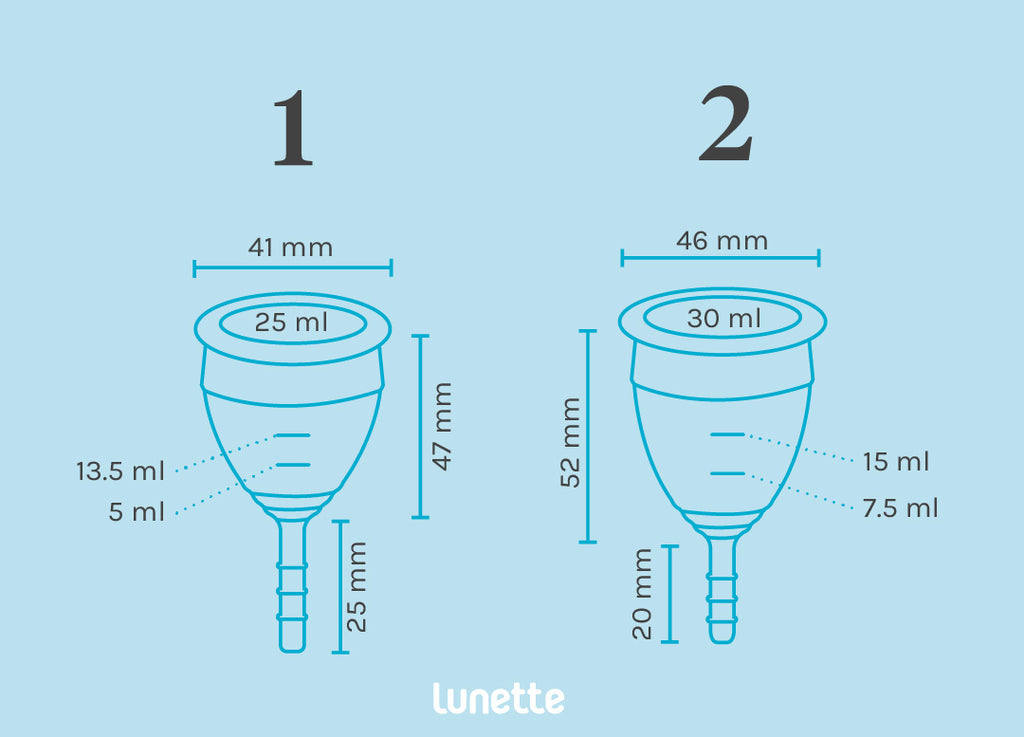 Which size menstrual cup should I use? – Lunette Menstrual Cup