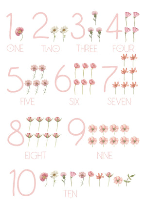 123 Poster - Falling Flowers