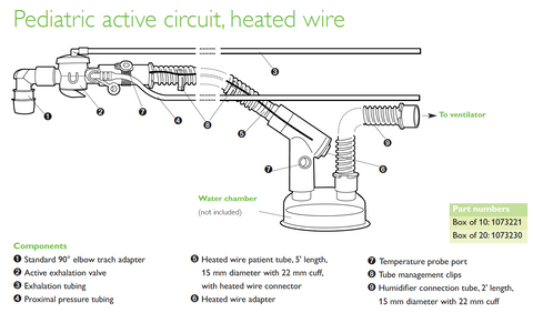 Respironics Active Circuits - Heated Wire, Pediatric