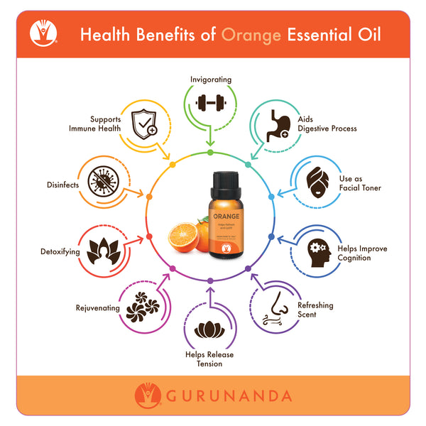 Orange Essential Oil Uses and Benefits