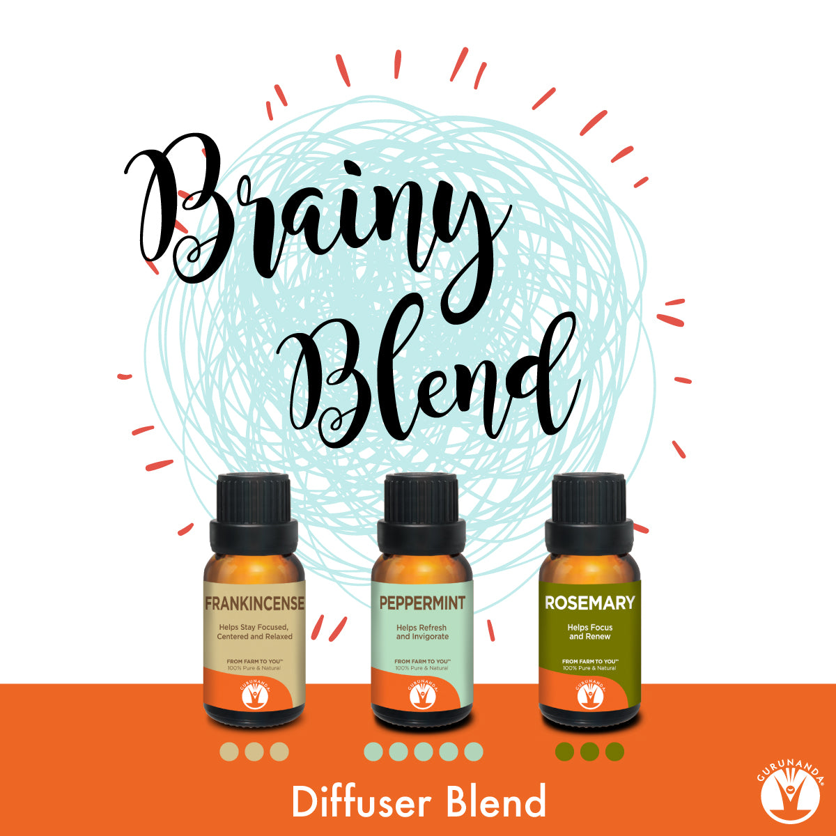 Brainy Revival Diffuser Blend