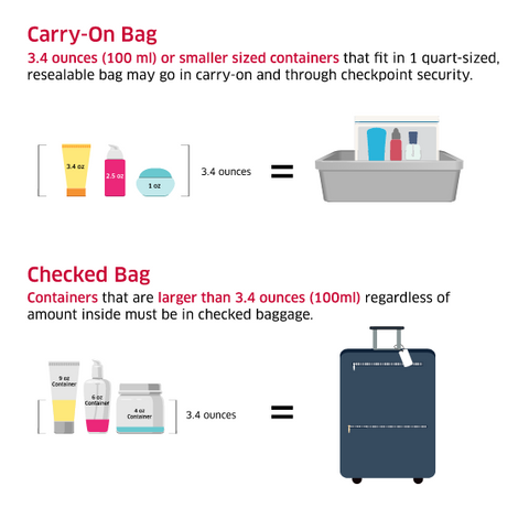 TSA regulations for liquids