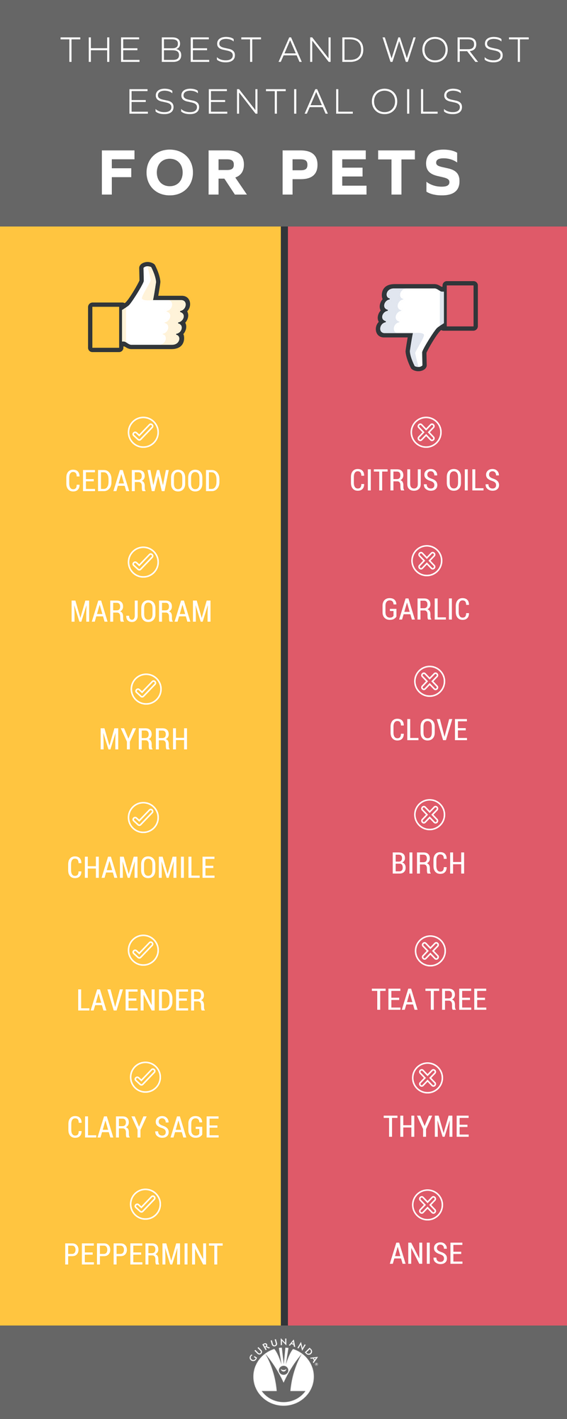 What Is The Best Essential Oil For Dog Skin