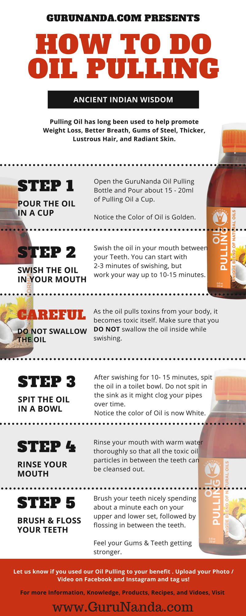 How to Do Oil Pulling forecasting