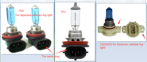 Difference Of H16 Bulb And 5202 Bulb Go Performance