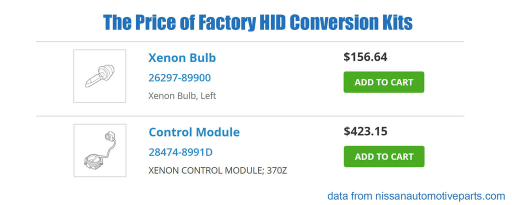 the price of factory oem hid bulb and ballast