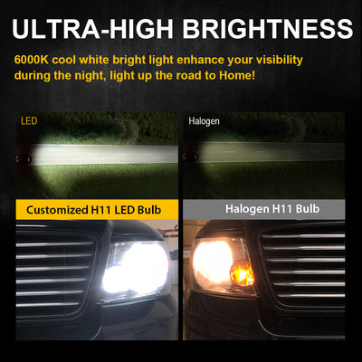 2014-2016 Jeep Grand Cherokee Custom H11 LED bulbs Conversion Kits Fog Light Backup Light