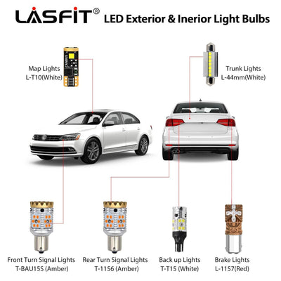 LED Bulb Guide For VW Jetta 2015-2018 LASFIT