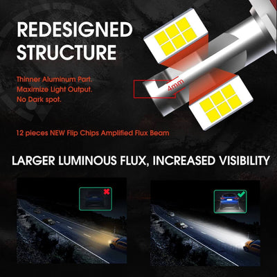 lasfit led headlight bulbs H7