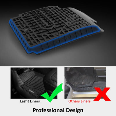 Mercedes-Benz GLA 2015-2020 All Weather TPE Floor Liner