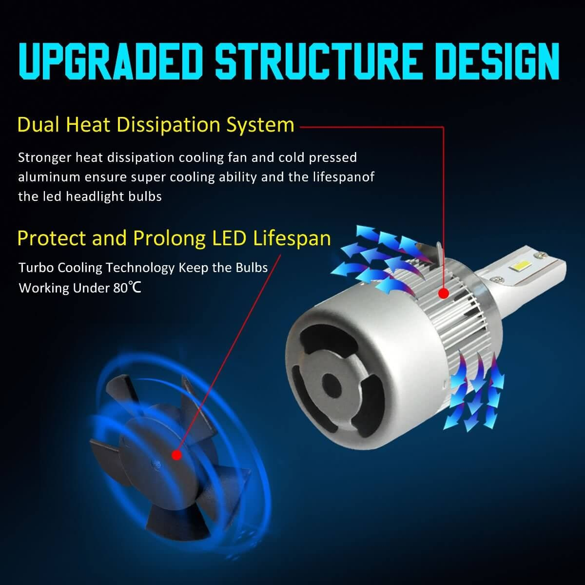 H7 LED Headlight Bulb High/Low Beam w/Retainer Adapter Holder for VW BMW  Mercedes-Benz Plug & Play LA G1