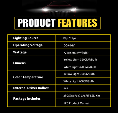 LASFIT LD 9012 LED Headlight Bulbs,Dual Color (Switchback) White/Yellow(6000K/3000K), Flip Chip 72W 8400LM Hi/Lo Beam