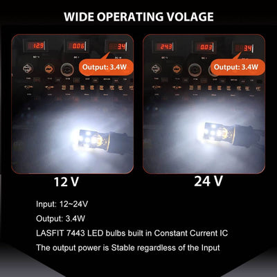 lasfit 992 wide voltage operation