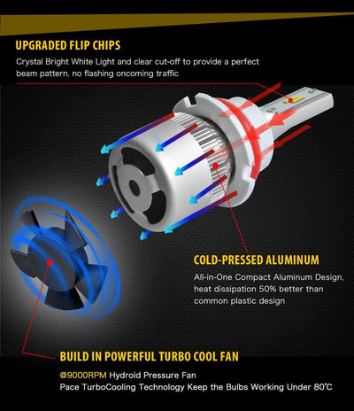 Lasfit LA 9007 cold-pressed aluminum and built-in turbo fan