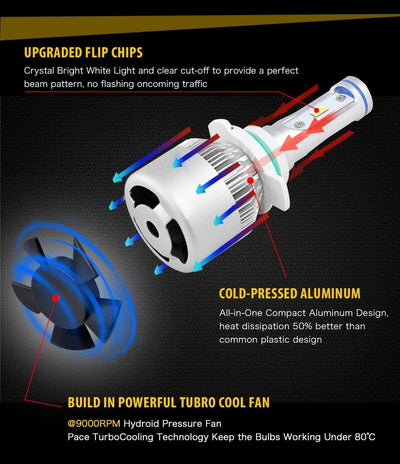 Lasfit LA 9012 build in powerful turbo cool fan for better heat dissipation