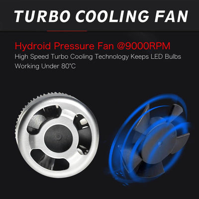 Lasfit LS H7 high-speed turbo cooling fan