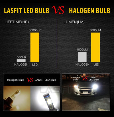 Lasfit bulb and Halogen bulb comparison on lifetime and lumen