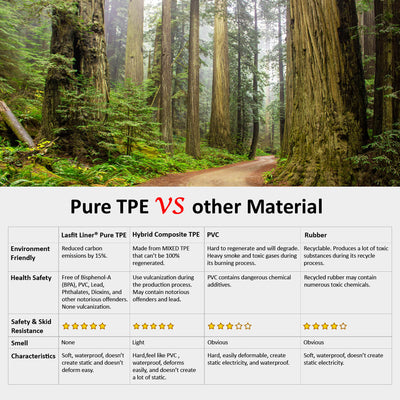 TPE materials and other materials comparison
