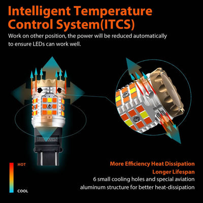 lasfit 4157 intelligent temperature control system design