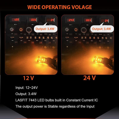 lasfit 7440A wide voltage operating